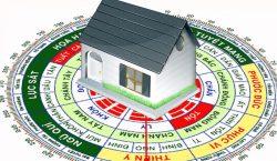 Các hướng nhà xấu trong phong thuỷ nhà ở (phần 2)